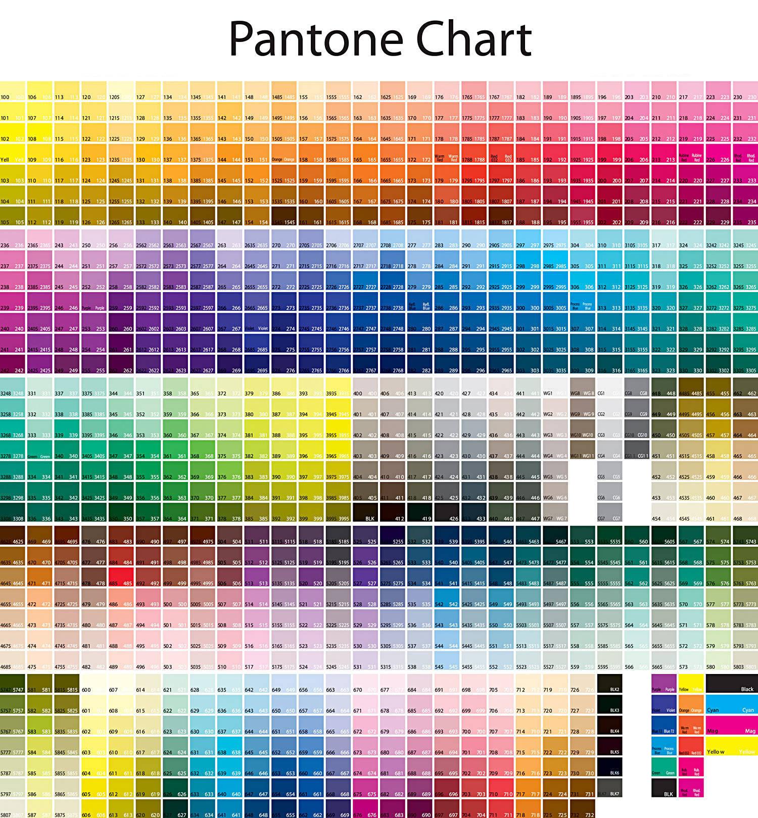 جدول رنگ های صنعتی RAL